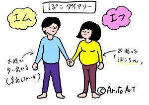 ぽこちゃんダイアリー 人物紹介