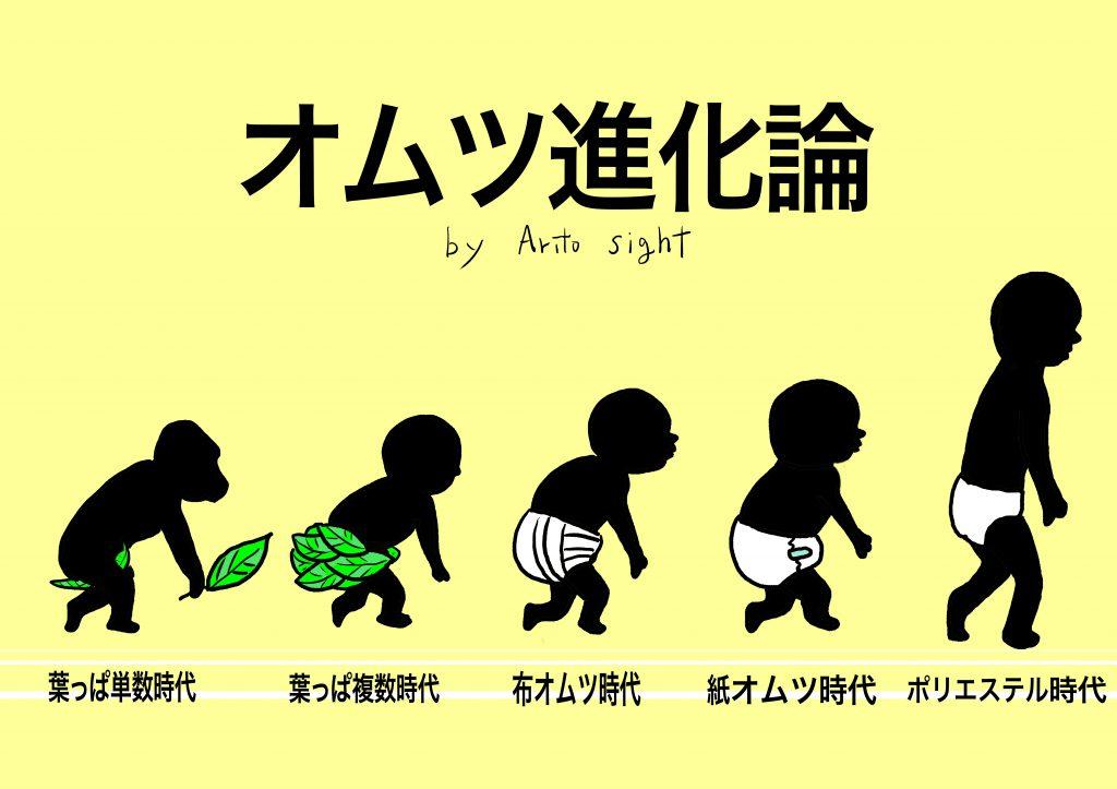 想像するオムツ進化論 ©Arito Art 最後は普通にポリエステルパンツに(笑) 我々のオムツは持続可能な資源からみてどこへ向かうのか・・・
