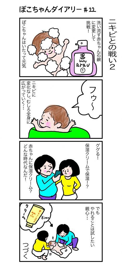 ぽこちゃんダイアリー#21 ニキビとの戦いその2 ©Arito Art
