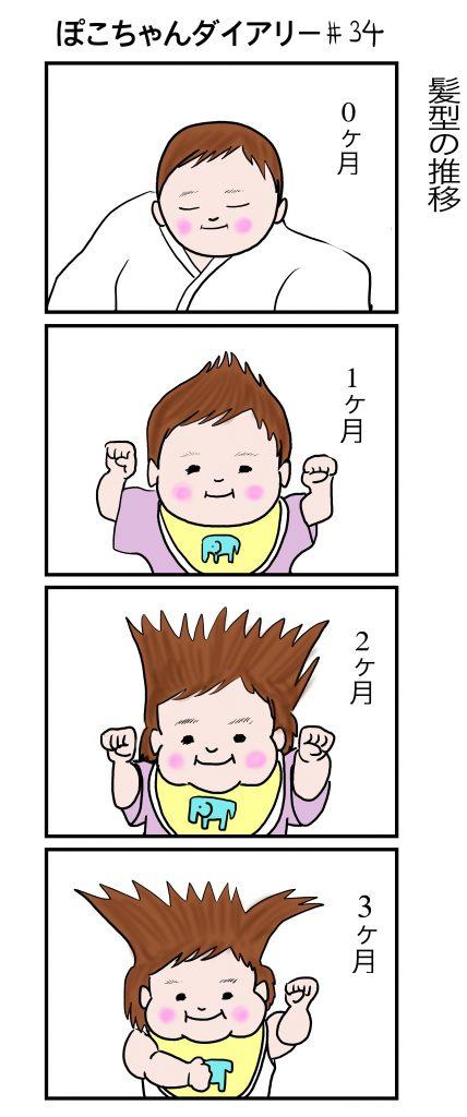 ぽこちゃんダイアリー34